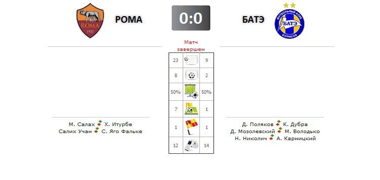 Рома - БАТЭ прямая трансляция онлайн в 22.45 (мск)