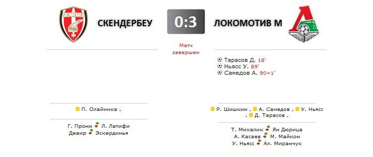 Скендербеу - Локомотив прямая трансляция онлайн в 23.05 (мск)