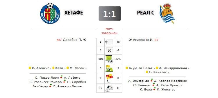 Хетафе - Реал Сосьедад прямая трансляция онлайн в 22.30 (мск)