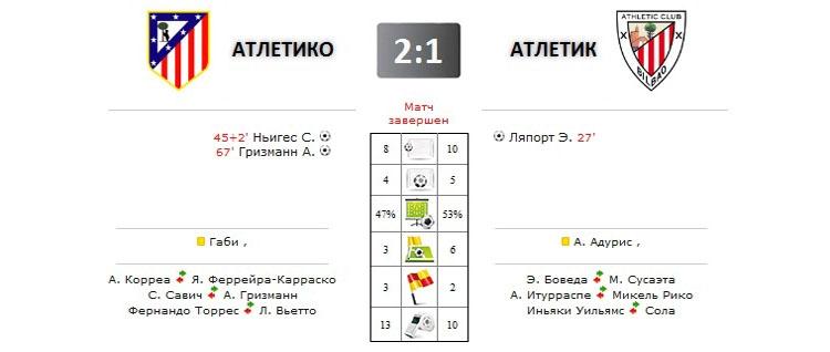 Атлетико - Атлетик прямая трансляция онлайн в 20.15 (мск)