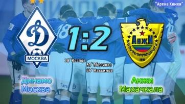 «Анжи» снова выиграл в Москве