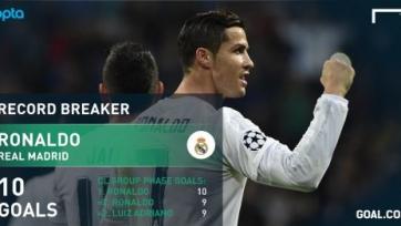 Криштиану Роналду установил рекорд группового турнира Лиги чемпионов