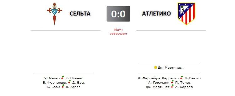 Сельта - Атлетико прямая трансляция онлайн в 22.30 (мск)