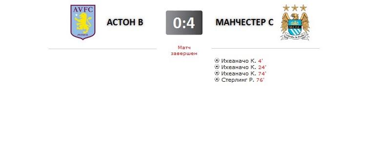 Астон Вилла - Манчестер Сити прямая трансляция онлайн в 18.00 (мск)