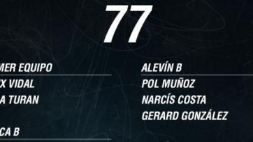 «Барселона» заявила 77 новых футболистов