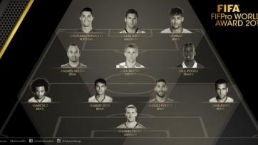 Объявлена символическая сборная-2015 по версии ФИФА