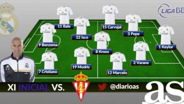 Стали известны стартовые составы «Реала» и «Спортинга»