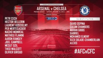 Стали известны стартовые составы «Арсенала» и «Челси»