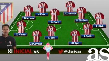 Диего Симеоне объявил состав «Атлетико» на матч с «Сельтой»
