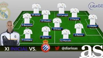 «Реал» и «Эспаньол» объявили стартовые составы