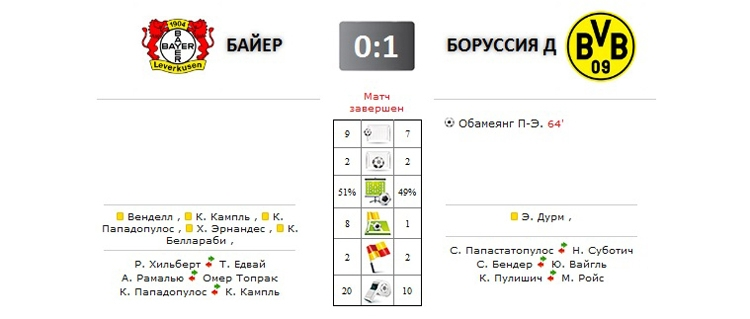 Байер - Боруссия Д прямая трансляция онлайн в 17.30 (мск)