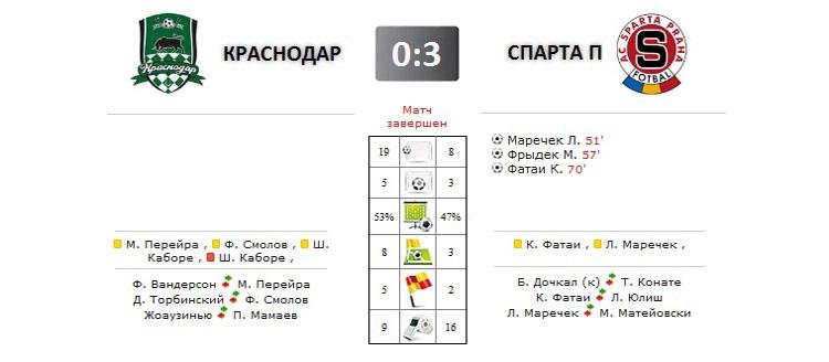 Краснодар - Спарта прямая трансляция онлайн в 21.00 (мск)