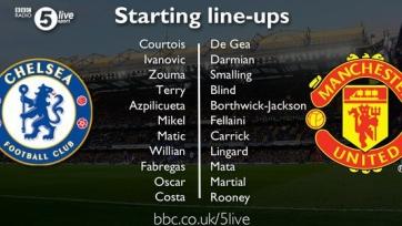 Стали известны стартовые составы «Челси» и «Манчестер Юнайтед»