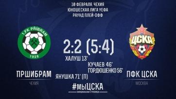 ЦСКА проиграл «Пршибраму» и вылетел из юношеской Лиги чемпионов