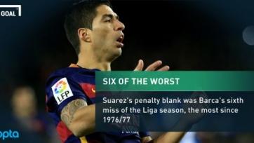 «Барселона» повторила свой антирекорд сорокалетней давности
