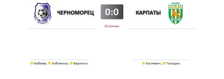 Черноморец - Карпаты прямая трансляция онлайн в 15.00 (мск)