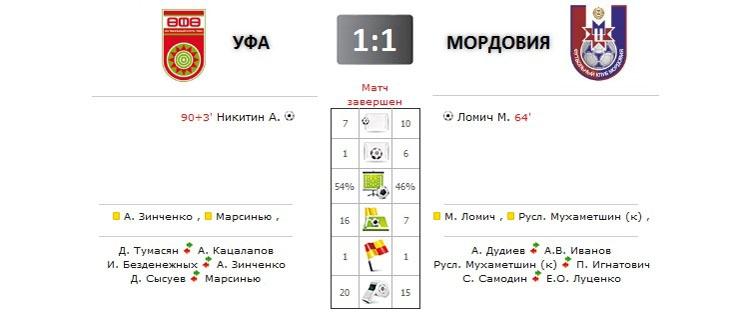 Уфа - Мордовия прямая трансляция онлайн в 14.30 (мск)