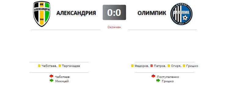 Александрия - Олимпик прямая трансляция онлайн в 15.00 (мск)