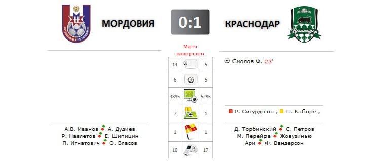 Мордовия - Краснодар прямая трансляция онлайн в 14.30 (мск)