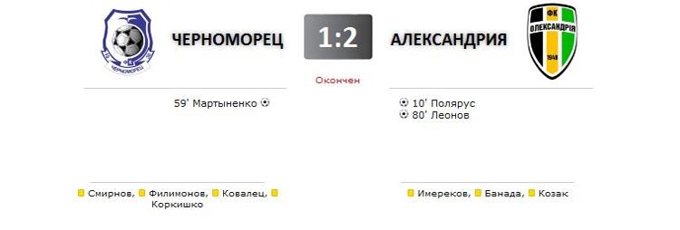 Черноморец - Александрия прямая трансляция онлайн в 15.00 (мск)