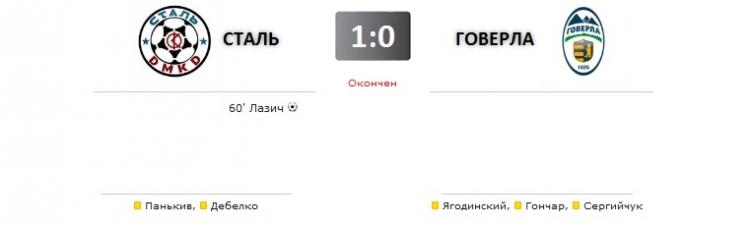 Сталь - Говерла прямая трансляция онлайн в 18.00 (мск)