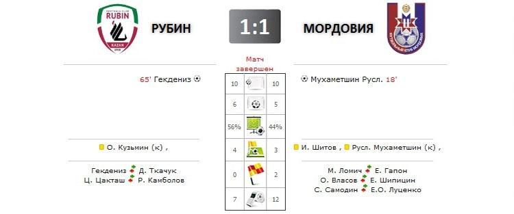 Рубин - Мордовия прямая трансляция онлайн в 17.00 (мск)
