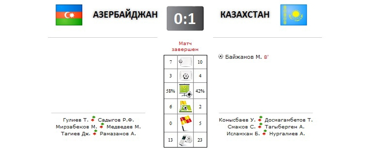Азербайджан - Казахстан прямая трансляция онлайн в 18.00 (мск)