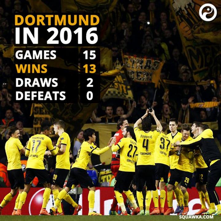 Не так однозначно. Почему лучший защитник Бундеслиги вне сборной Германии – благо для «Боруссии»