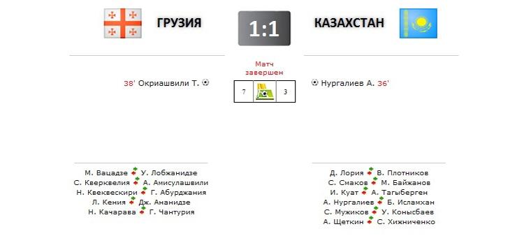 Грузия - Казахстан прямая трансляция онлайн в 20.00 (мск)