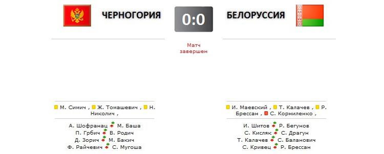 Черногория - Беларусь прямая трансляция онлайн в 19.00 (мск)