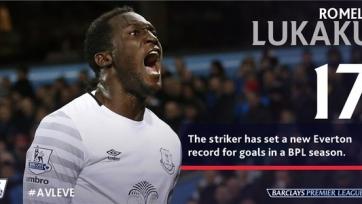 Лукаку установил рекорд «Эвертона» по количеству голов за один сезон АПЛ