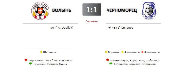 Волынь - Черноморец прямая трансляция онлайн в 14.00 (мск)