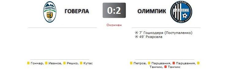 Говерла - Олимпик прямая трансляция онлайн в 17.00 (мск)