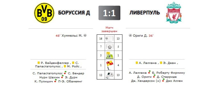 Боруссия Д - Ливерпуль прямая трансляция онлайн в 22.05 (мск)