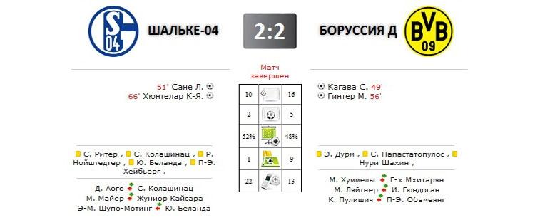 Шальке-04 - Боруссия Д прямая трансляция онлайн в 16.30 (мск)