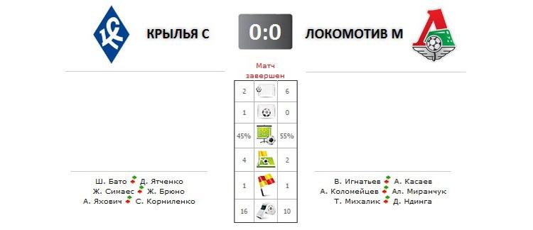 Крылья Советов - Локомотив прямая трансляция онлайн в 18.00 (мск)