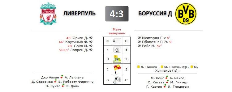 Ливерпуль - Боруссия Д прямая трансляция онлайн в 22.05 (мск)