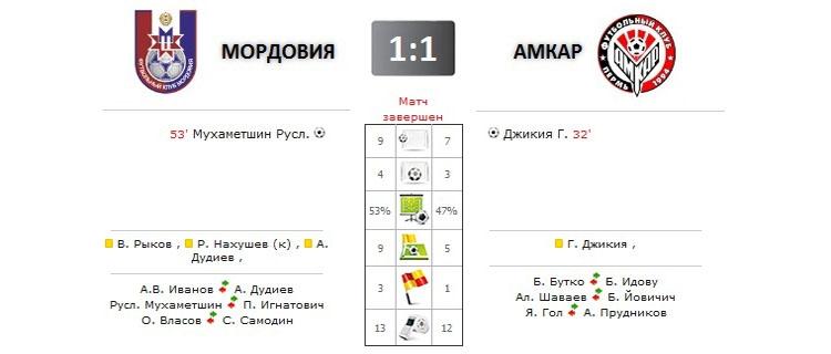 Мордовия - Амкар прямая трансляция онлайн в 19.00 (мск)