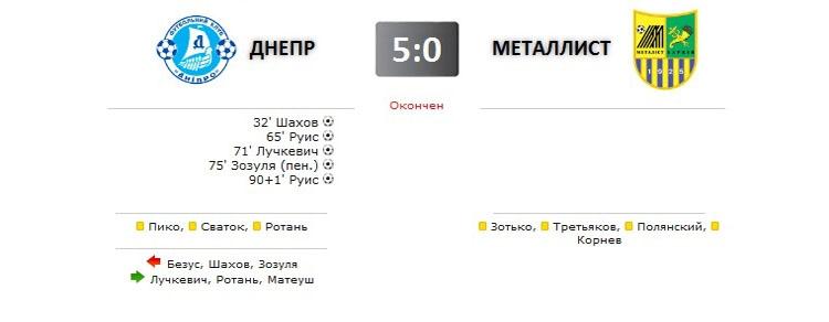 Днепр - Металлист прямая трансляция онлайн в 17.00 (мск)