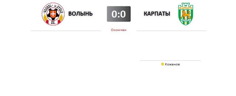 Волынь - Карпаты прямая трансляция онлайн в 14.00 (мск)