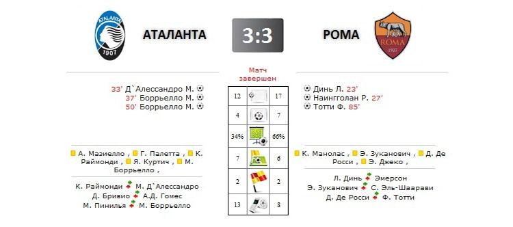 Аталанта - Рома прямая трансляция онлайн в 13.30 (мск)