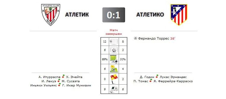 Атлетик - Атлетико прямая трансляция онлайн в 21.45 (мск)