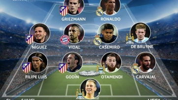 Семь представителей испанской Примеры - в команде недели Лиги чемпионов