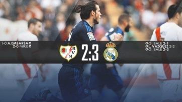 Мадридский «Реал» одержал волевую победу над «Райо Вальекано»