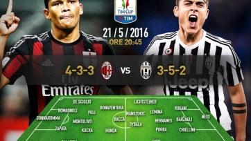«Ювентус» - «Милан», онлайн-трансляция. Стартовые составы команд