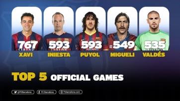 Андрес Иньеста вышел на второе место по количеству проведённых за «Барселону» матчей