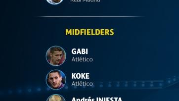 В символическую сборную Лиги чемпионов вошли шесть игроков «Реала»