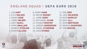 Официальная заявка сборной Англии на Евро-2016