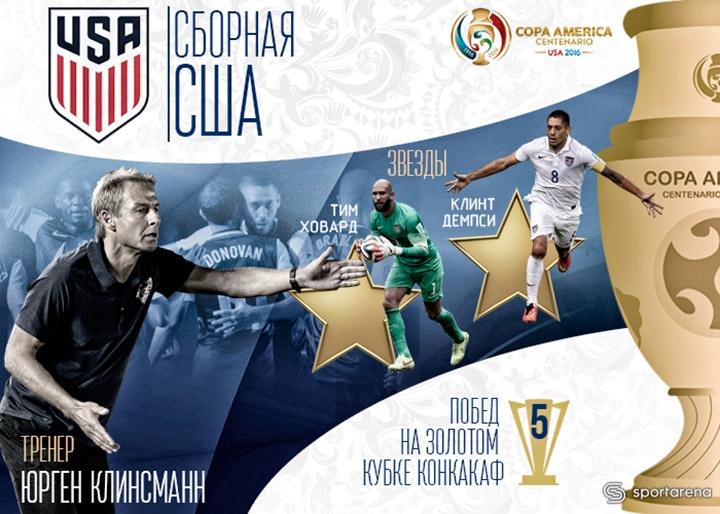 О, Копа! Представление группы А Кубка Америки-2016
