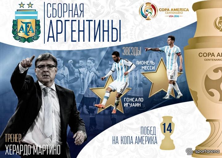 О, Копа! Представление группы D Кубка Америки-2016